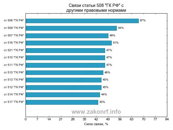 0 % онлайн займ на Киви без отказа