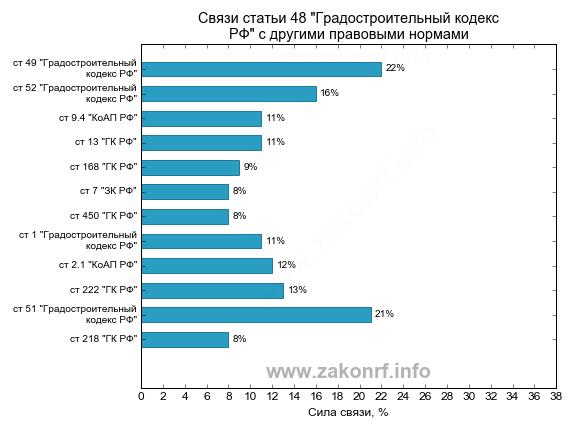 Коментар до статті 78 господарського кодексу україни