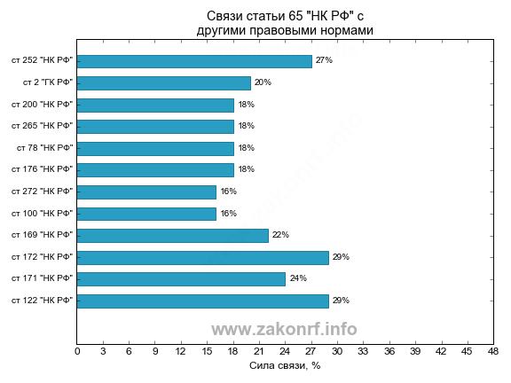 Подтверждение страхового стажа для расчета пенсии