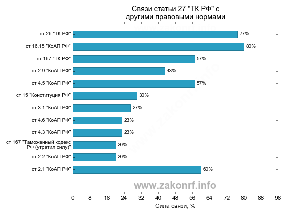Минимальная пенсия по старости в 2017 году во владимире