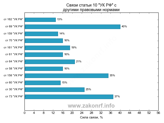 10 рф купюры украины которые ценятся