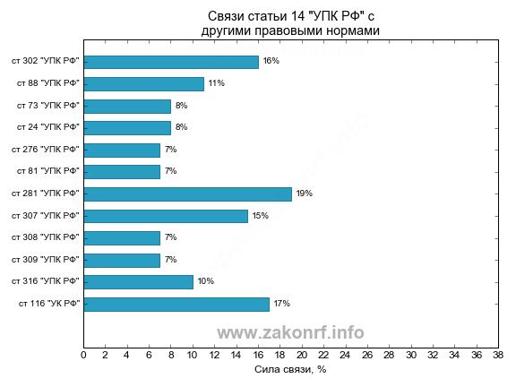Размер пенсии в казахстане в 2016 по инвалидности 3 группы