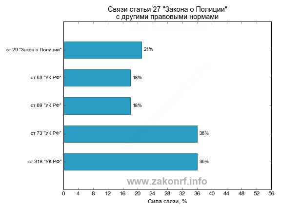 Новости о военных пенсиях в украине