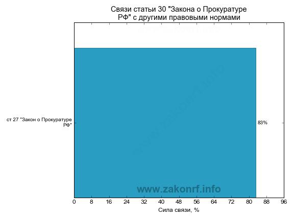 Женщины на пенсию в россии изменения