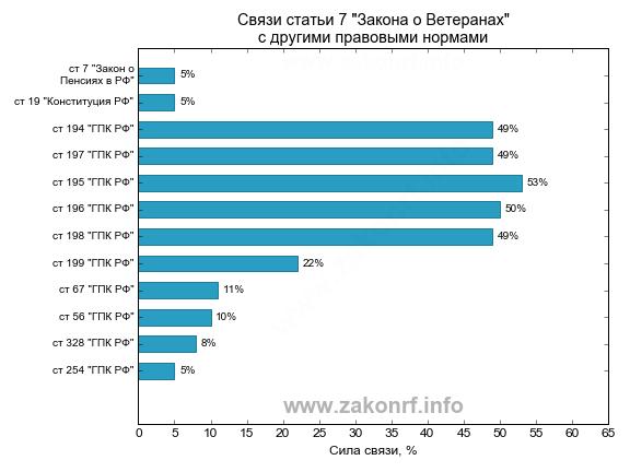 Закон о въезде граждан украины в крым