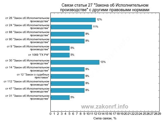 Новое в пенсиях военных украины