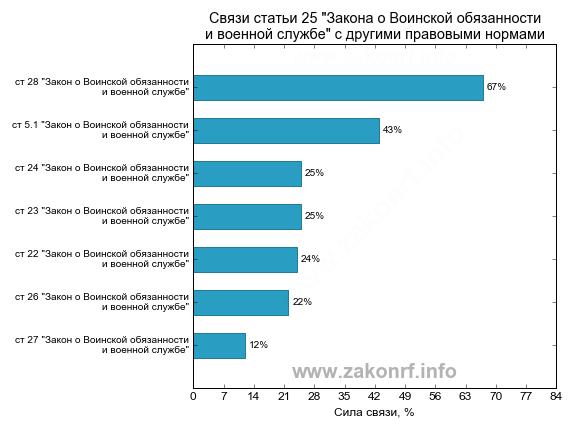 Закон о тишине 2017 г. амурская область