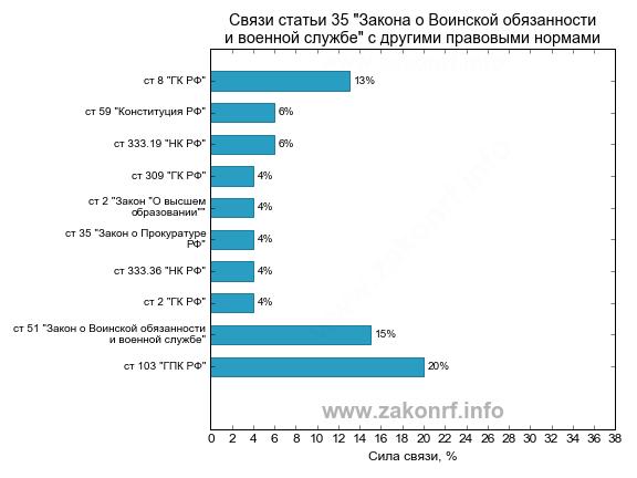 Действующий закон о тишине в кемеровской области