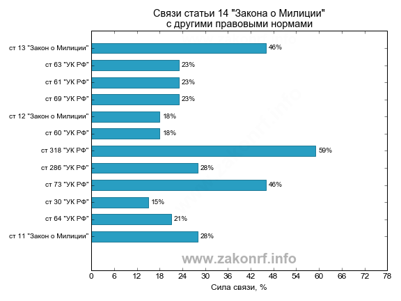Социальная пенсия инвалида с детства размер пособия россия