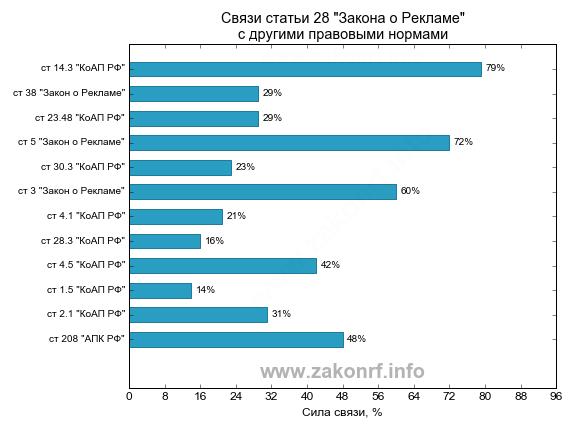 Пенсия военному пенсионеру чернобыльцу