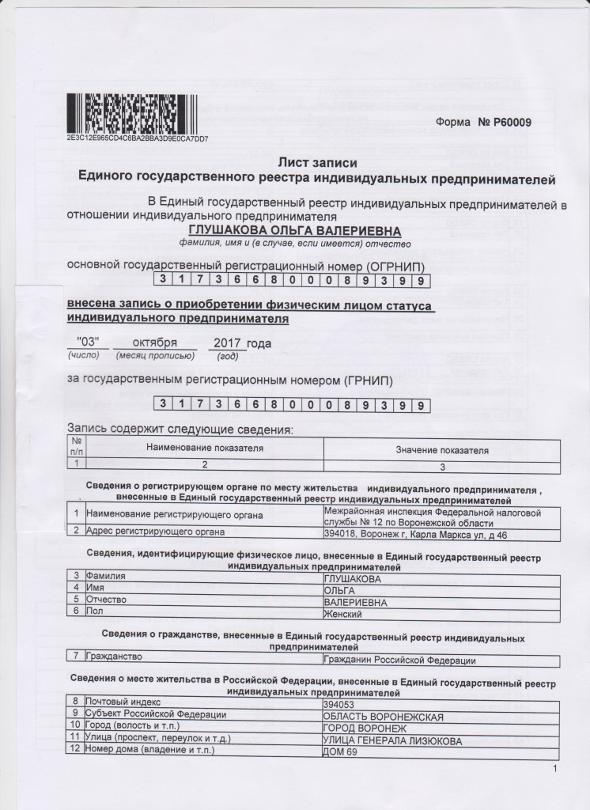 Воронеж регистрация ип адрес налоговая политика по оптимизации налогов